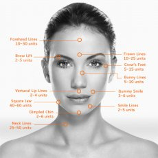 Botox and Facial Dermal Fillers In London
